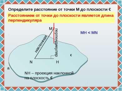 N H M a перпендикуляр наклонная Определите расстояние от точки М до плоскости...