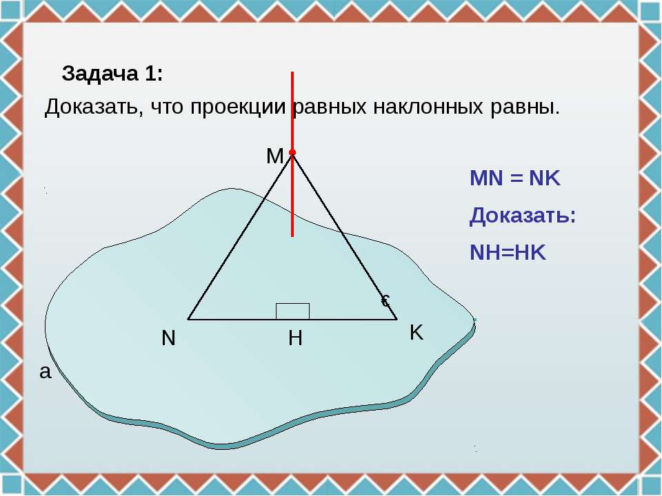 N H M a ɣ MN = NK Доказать: NH=HK Задача 1: Доказать, что проекции равных нак...