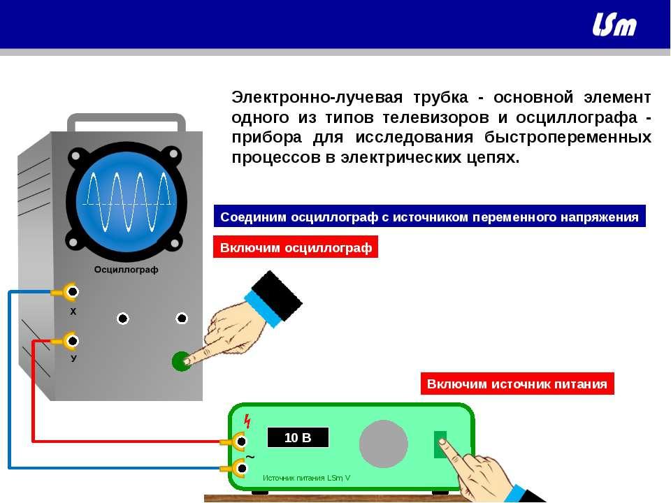 Электронно-лучевая трубка - основной элемент одного из типов телевизоров и ос...