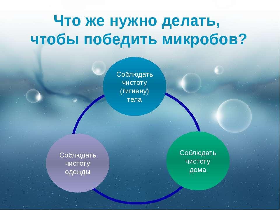 Что же нужно делать, чтобы победить микробов? Соблюдать чистоту (гигиену) тел...