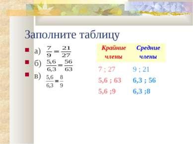 Заполните таблицу а) б) в) Крайние члены Средние члены 7 ; 27 9 ; 21 5,6 ; 63...