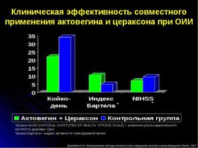 Клиническая эффективность совместного применения актовегина и цераксона при О...