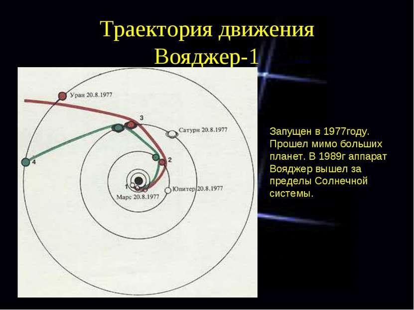 Траектория движения Вояджер-1 Запущен в 1977году. Прошел мимо больших планет....