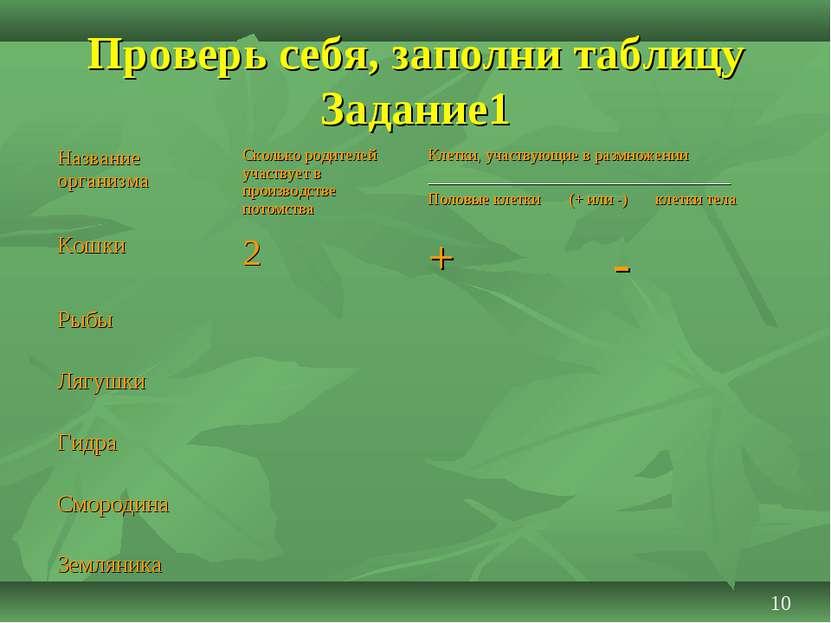 Проверь себя, заполни таблицу Задание1 10 Название организма Сколько родителе...