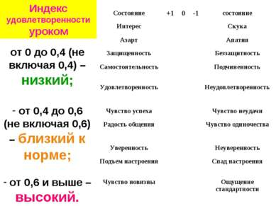 от 0 до 0,4 (не включая 0,4) – низкий; от 0,4 до 0,6 (не включая 0,6) – близк...