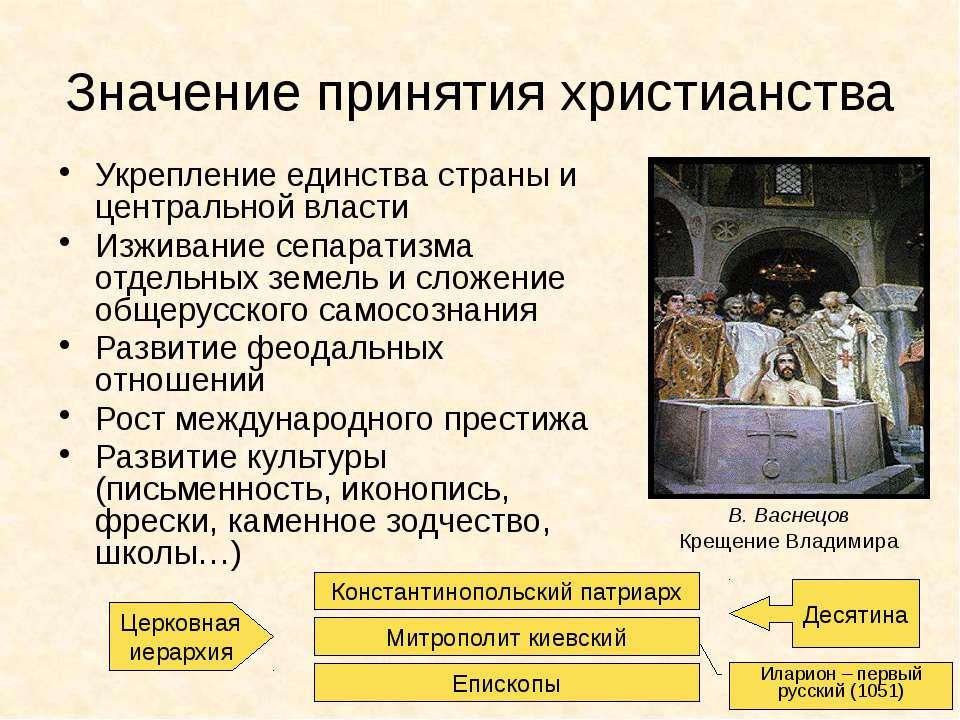 виды в чем историческое значение принятия христианства на руси работа, знаете
