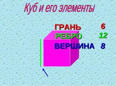 ГРАНЬ РЕБРО 6 8 12 ВЕРШИНА *