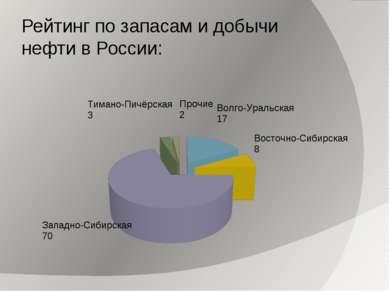 Рейтинг по запасам и добычи нефти в России: