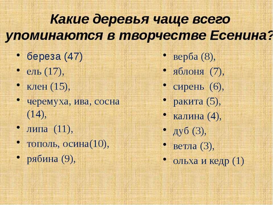 Какие деревья чаще всего упоминаются в творчестве Есенина? береза (47) ель (1...
