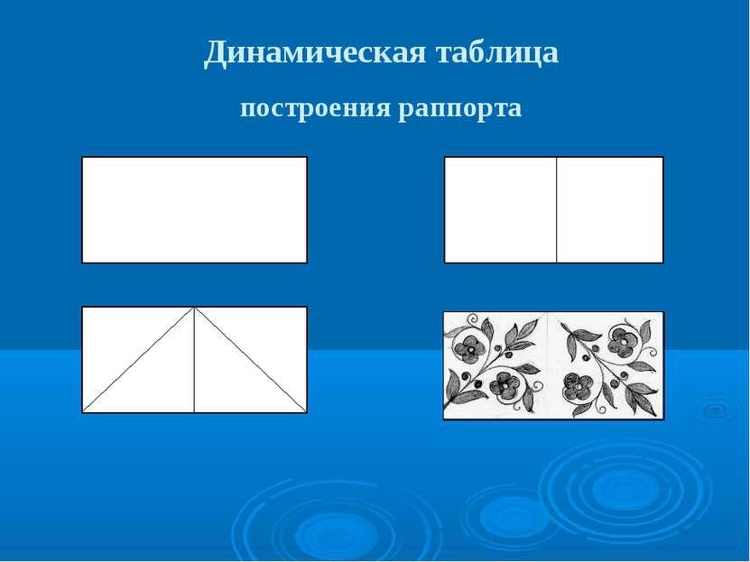 Динамическая таблица построения раппорта