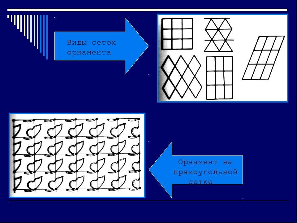 Виды сеток орнамента Орнамент на прямоугольной сетке