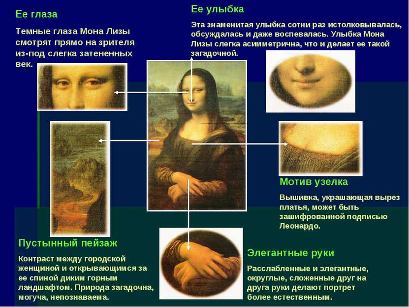 Ее глаза Темные глаза Мона Лизы смотрят прямо на зрителя из-под слегка затене...