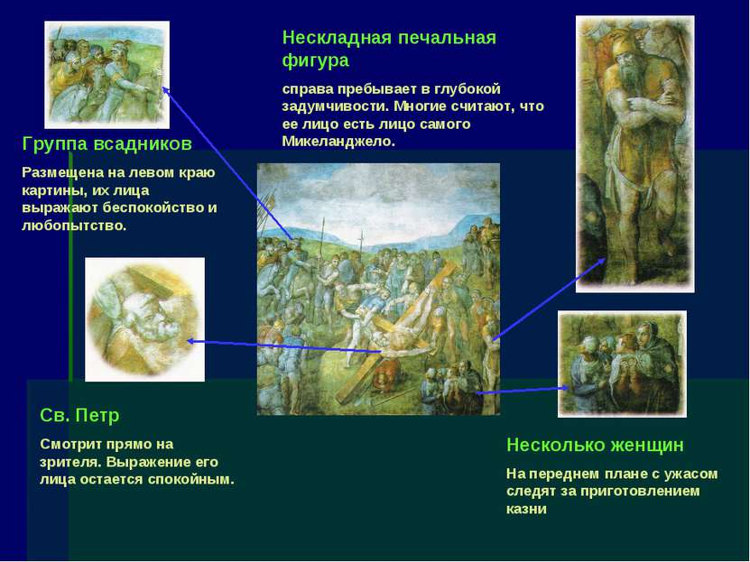 Группа всадников Размещена на левом краю картины, их лица выражают беспокойст...