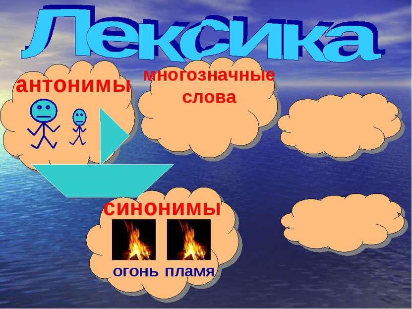 синонимы огонь пламя многозначные слова