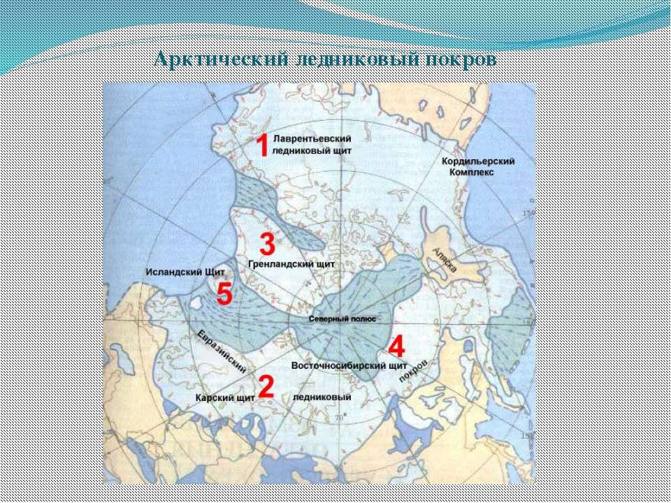 Арктический ледниковый покров