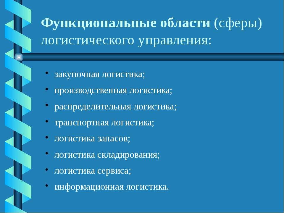 Функциональные области (сферы) логистического управления: закупочная логистик...