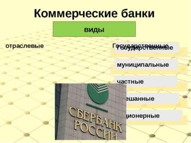 Коммерческие банки виды