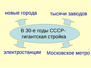 новые города тысячи заводов электростанции Московское метро В 30-е годы СССР-...