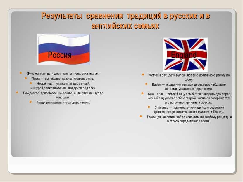 Результаты сравнения традиций в русских и в английских семьях Россия День мат...