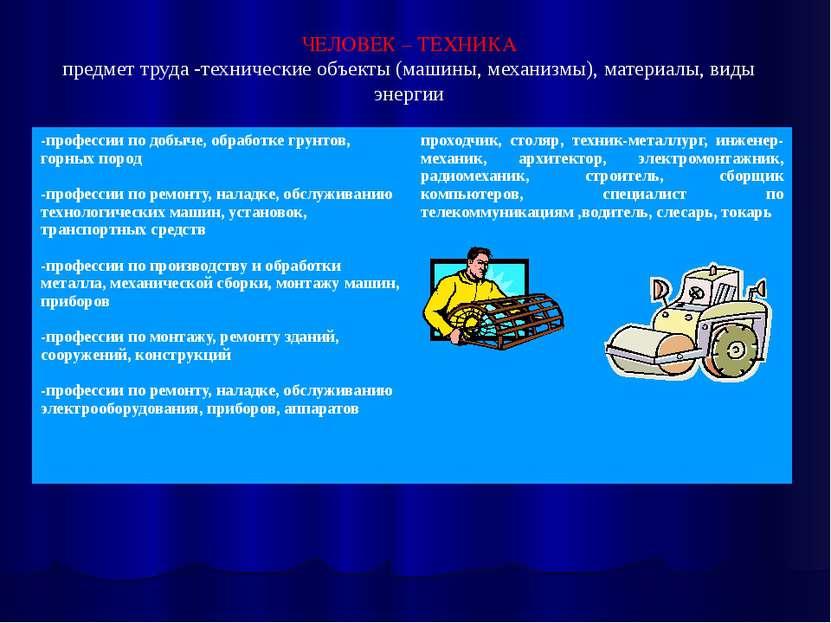 ЧЕЛОВЕК – ТЕХНИКА предмет труда -технические объекты (машины, механизмы), мат...