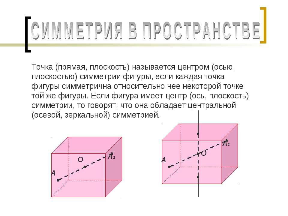 Точка (прямая, плоскость) называется центром (осью, плоскостью) симметрии фиг...