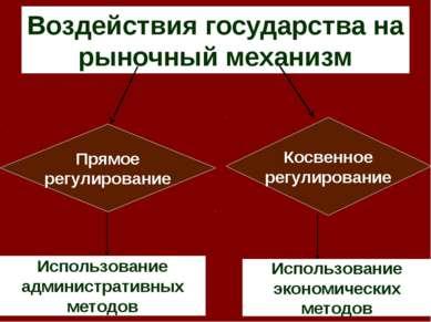 Воздействия государства на рыночный механизм Прямое регулирование Косвенное р...