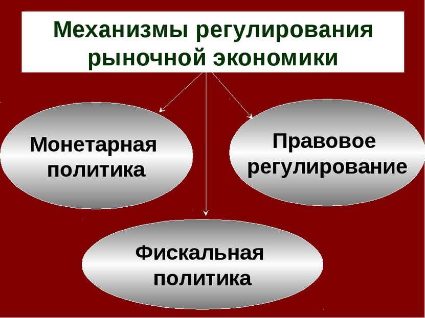 Механизмы регулирования рыночной экономики Фискальная политика Монетарная пол...