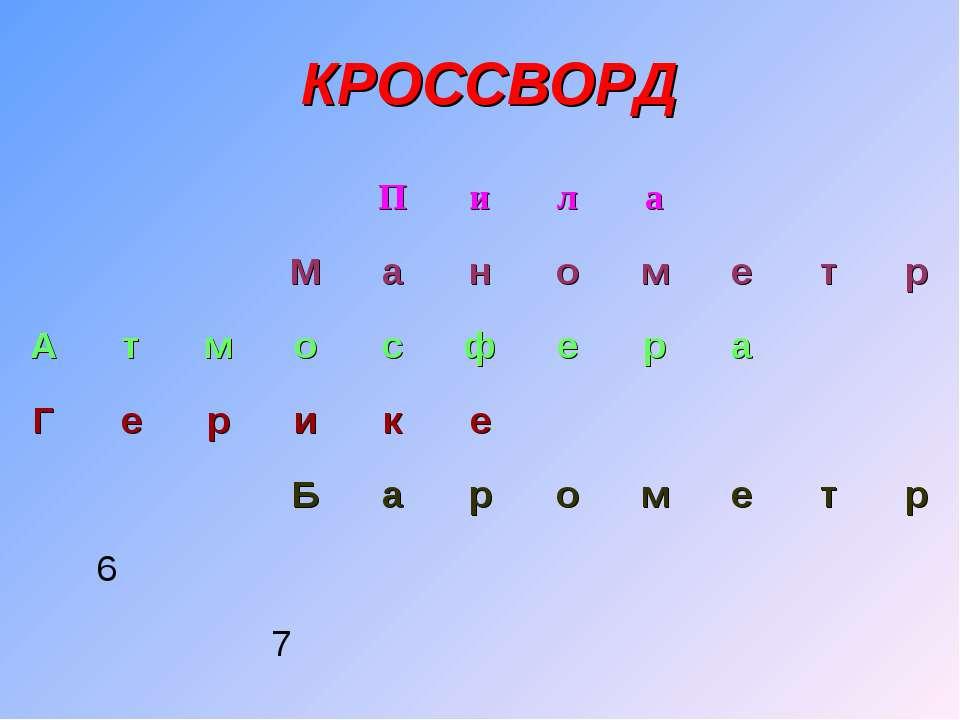 КРОССВОРД П и л а М а н о м е т р А т м о с ф е р а Г е р и к е Б а р о м е т...