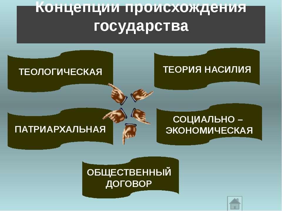 Теория насилия Государство - результат завоевания одного племени другим. Авто...