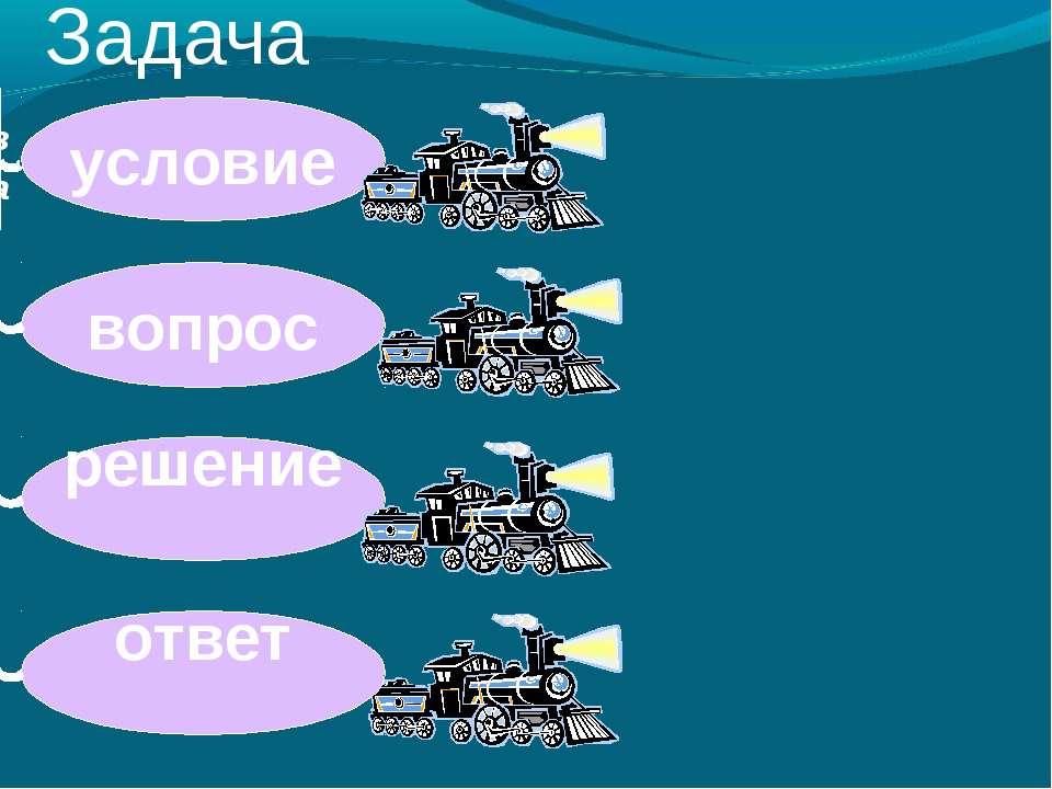 Задача условие вопрос решение ответ Варя – 5 фонариков Алёна – 3 фонарика 8 ф...