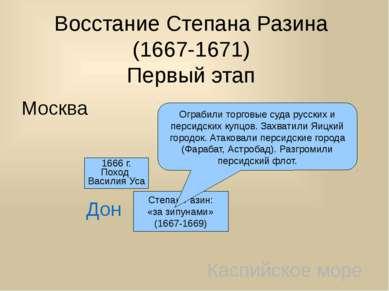 Восстание Степана Разина (1667-1671) Первый этап 1666 г. Поход Василия Уса Мо...