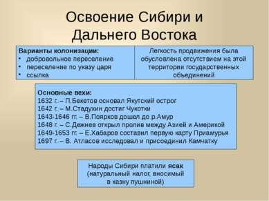 Освоение Сибири и Дальнего Востока Варианты колонизации: добровольное пересел...