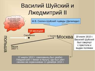 Василий Шуйский и Лжедмитрий II польша Москва Весна 1607 г. с.Тушино М.В. Ско...