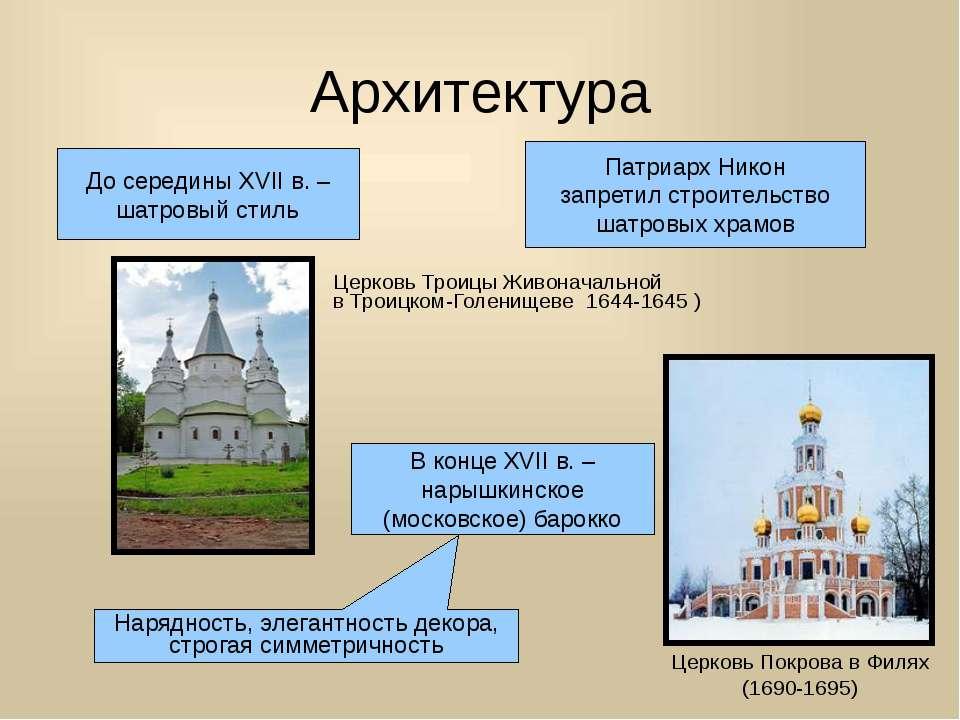 Архитектура До середины XVII в. – шатровый стиль Патриарх Никон запретил стро...