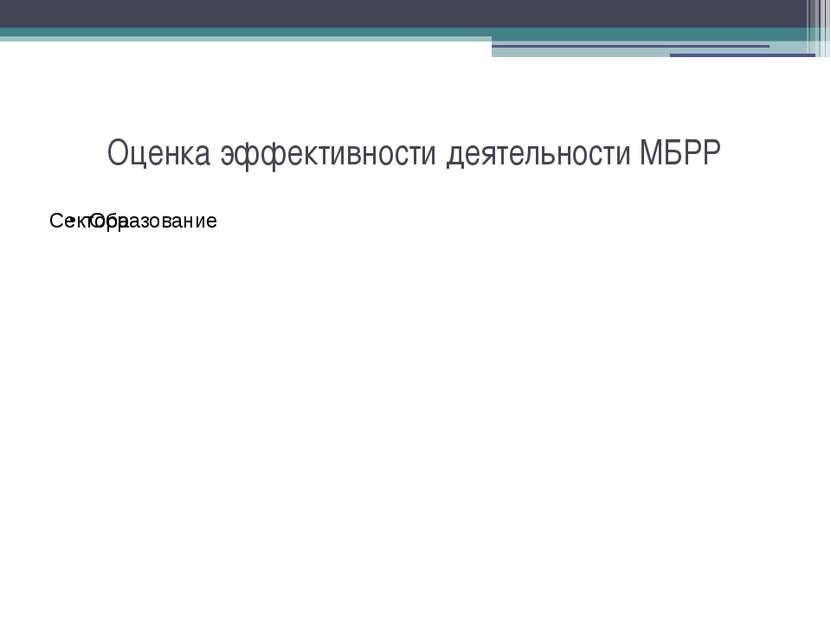 Оценка эффективности деятельности МБРР