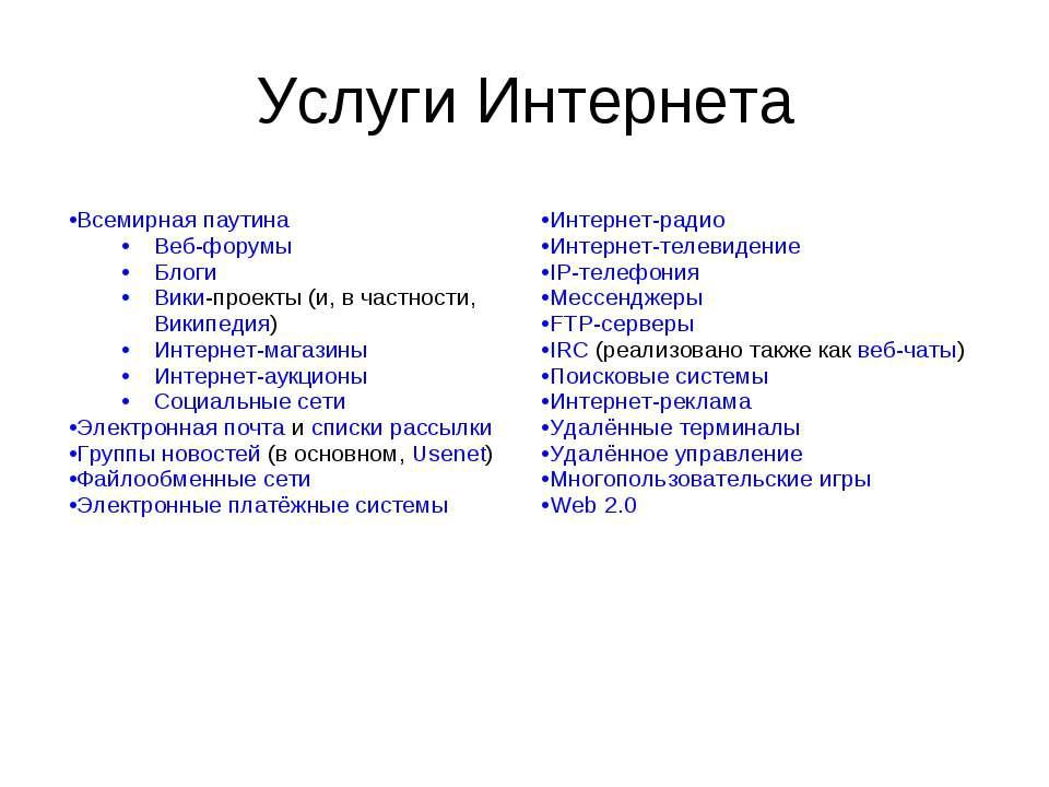 Услуги Интернета Всемирная паутина Веб-форумы Блоги Вики-проекты (и, в частно...