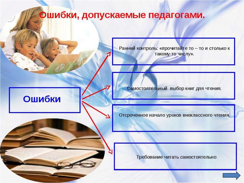 Ошибки, допускаемые педагогами. Ошибки Ранний контроль: «прочитайте то – то и...