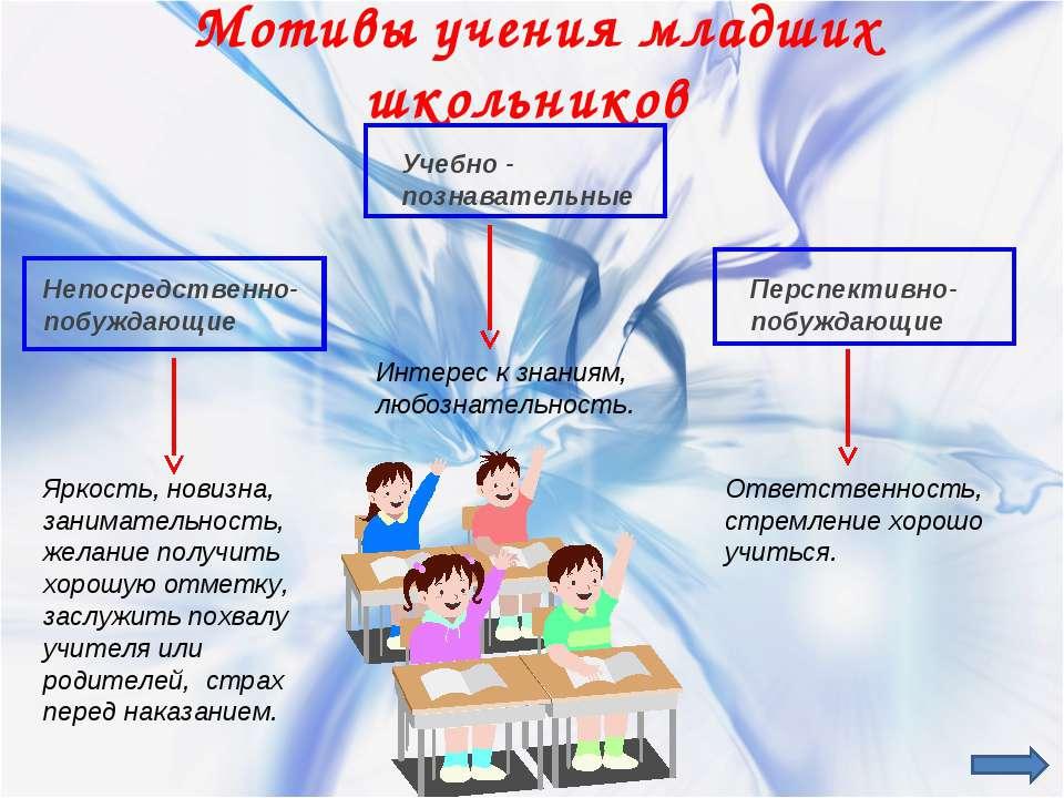 Мотивы учения младших школьников Непосредственно-побуждающие Яркость, новизна...