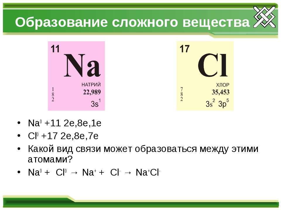 Образование сложного вещества Na0 +11 2е,8е,1е Cl0 +17 2e,8e,7e Какой вид свя...