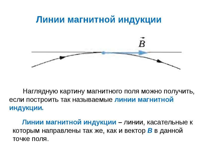Наглядную картину магнитного поля можно получить, если построить так называем...