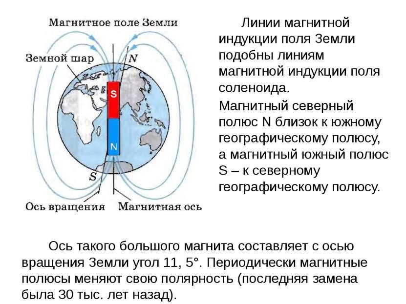 Линии магнитной индукции поля Земли подобны линиям магнитной индукции поля со...
