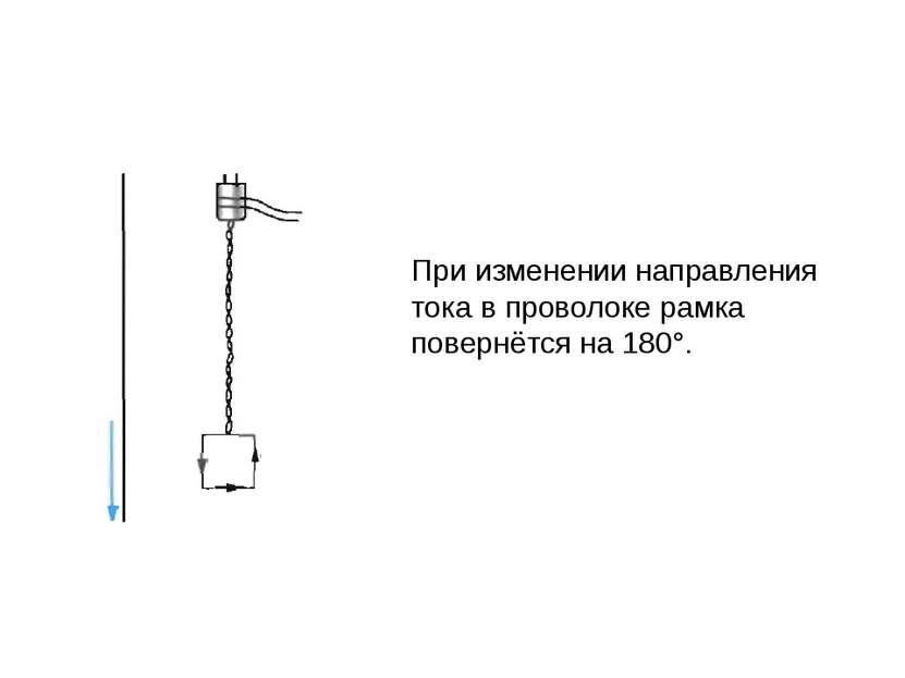 При изменении направления тока в проволоке рамка повернётся на 180°.