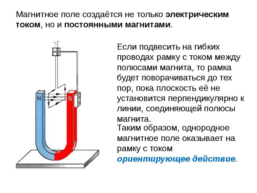 Магнитное поле создаётся не только электрическим током, но и постоянными магн...