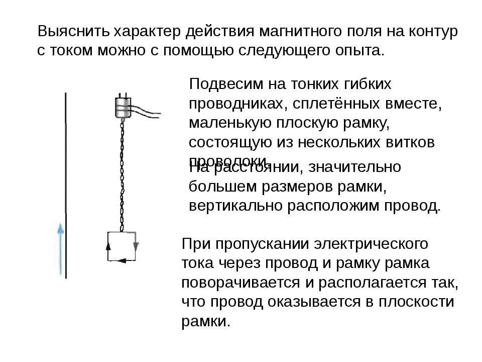 Выяснить характер действия магнитного поля на контур с током можно с помощью ...
