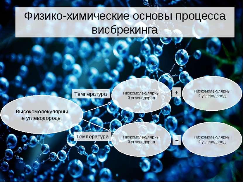 Физико-химические основы процесса висбрекинга Высокомолекулярные углеводороды...