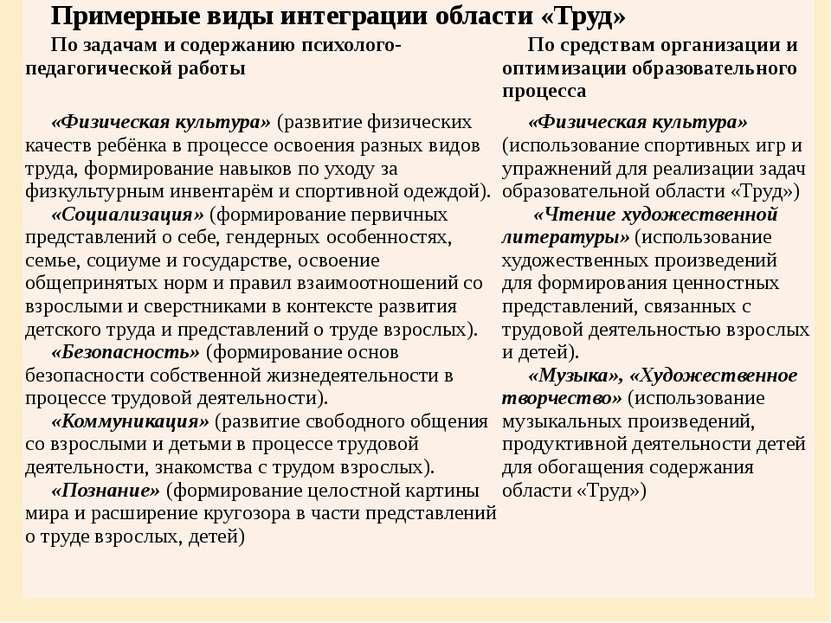 Примерные виды интеграции области «Труд» По задачам и содержанию психолого-пе...