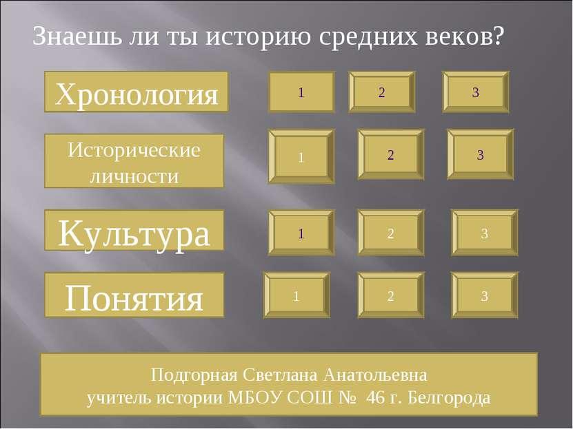 Хронология Исторические личности Культура Понятия 1 2 3 1 2 3 1 2 3 1 2 3 Зна...