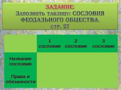 1 сословие 2 сословие 3 сословие Название сословия Права и обязанности