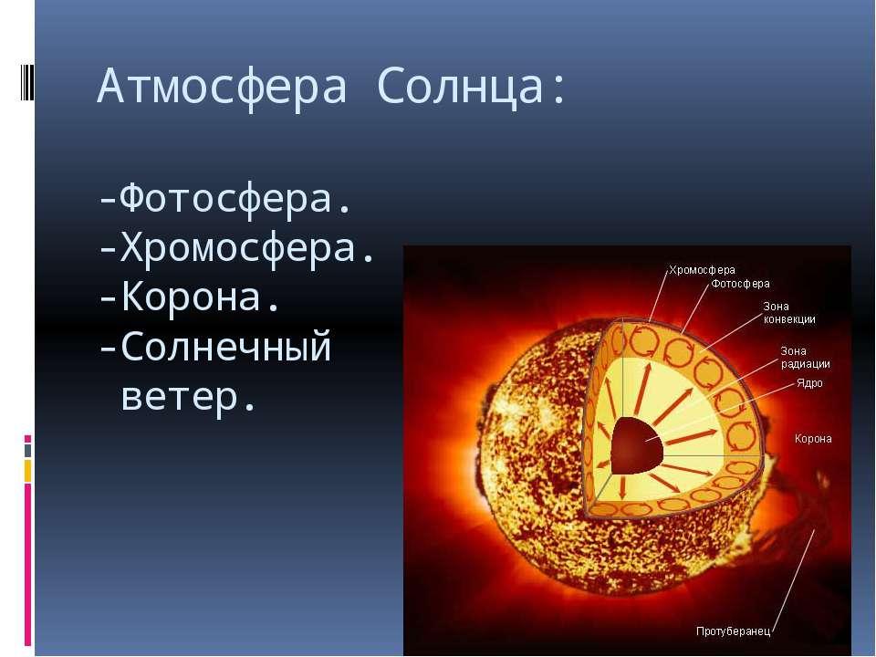 Атмосфера Солнца: -Фотосфера. -Хромосфера. -Корона. -Солнечный ветер.