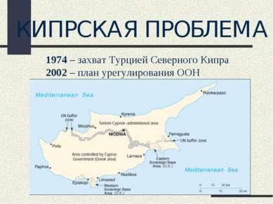 КИПРСКАЯ ПРОБЛЕМА 1974 – захват Турцией Северного Кипра 2002 – план урегулиро...